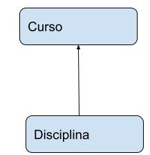 Curso simples